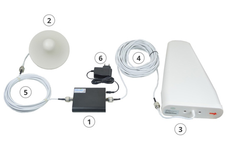 compleate kit of mobile signal booster